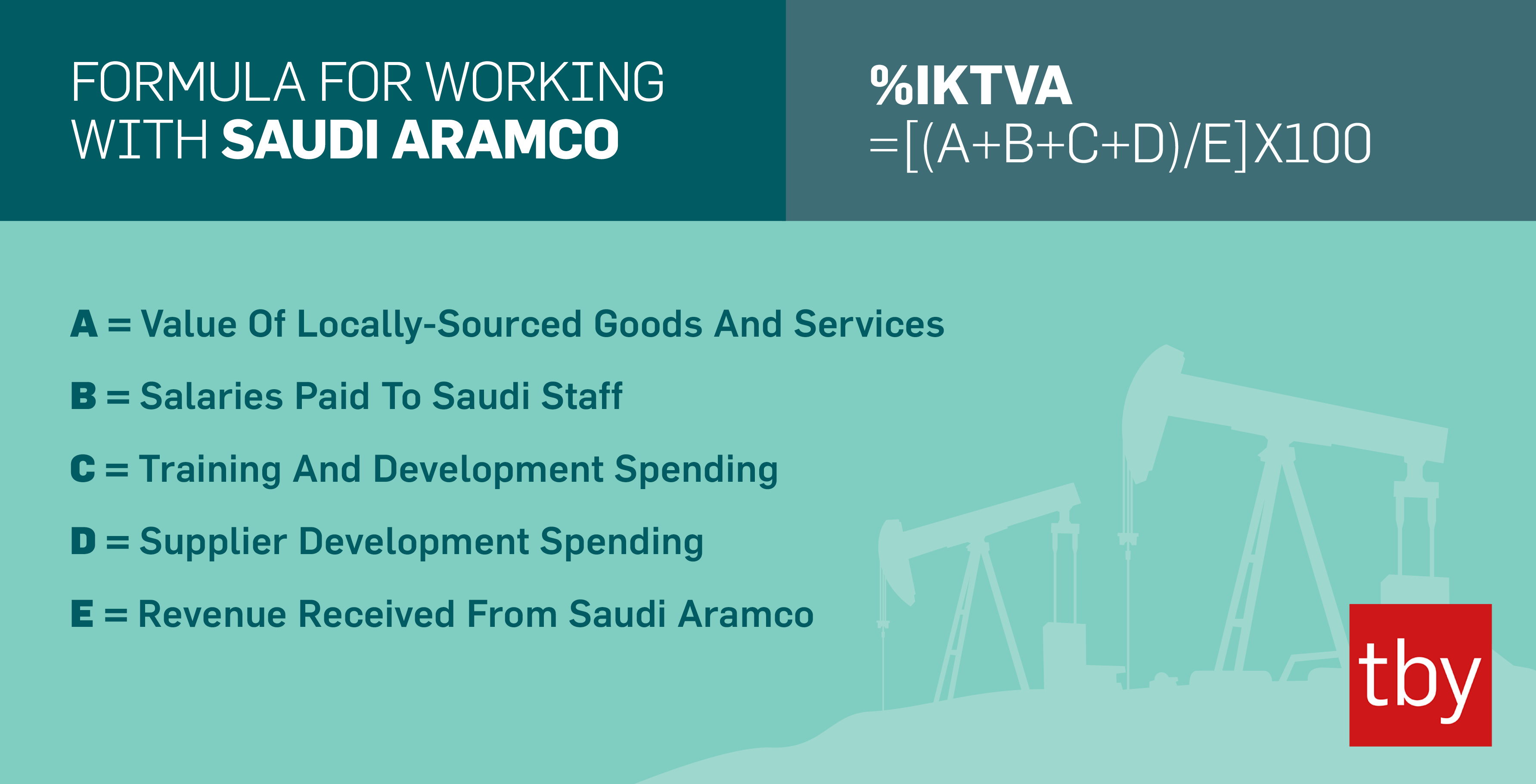 aramco supply chain managment